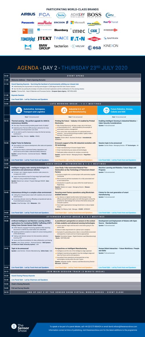 The Sensor Show - Virtual World Series - Congress Agenda - Day 2
