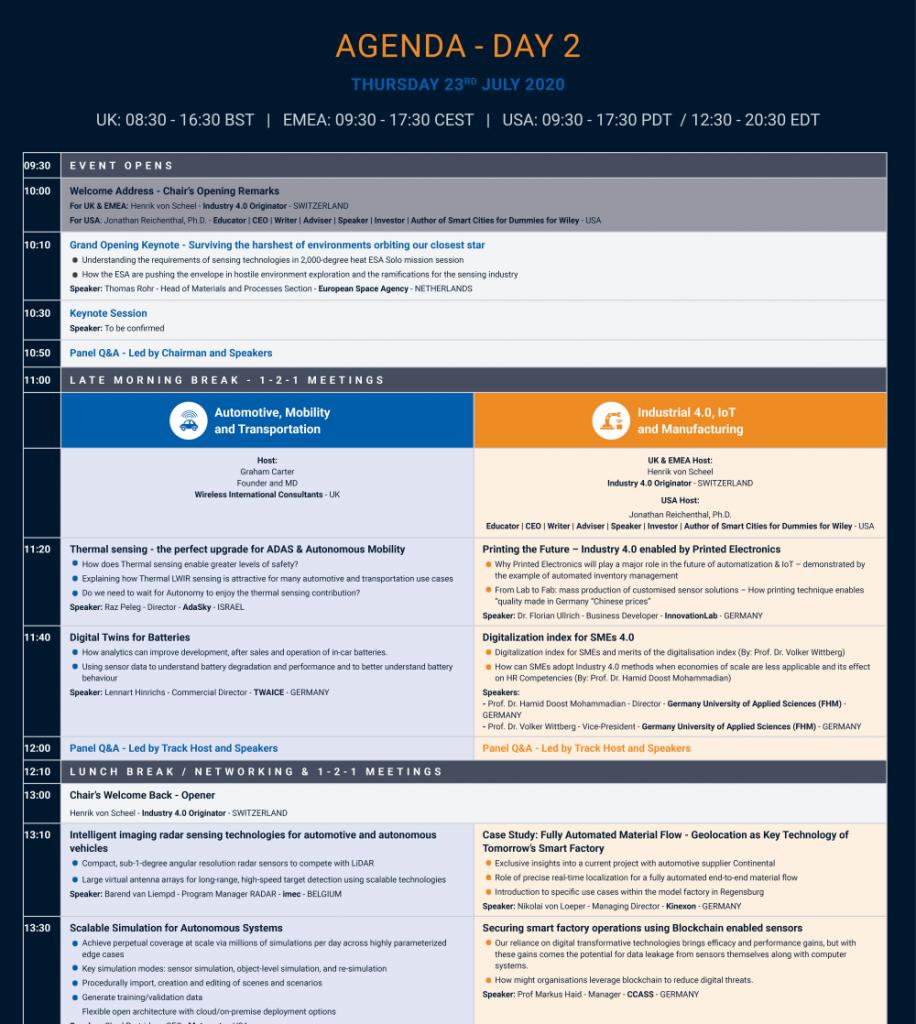 Agenda - The Virtual Sensor Show and Congress - 25.06.2020 - Day 2 1st half